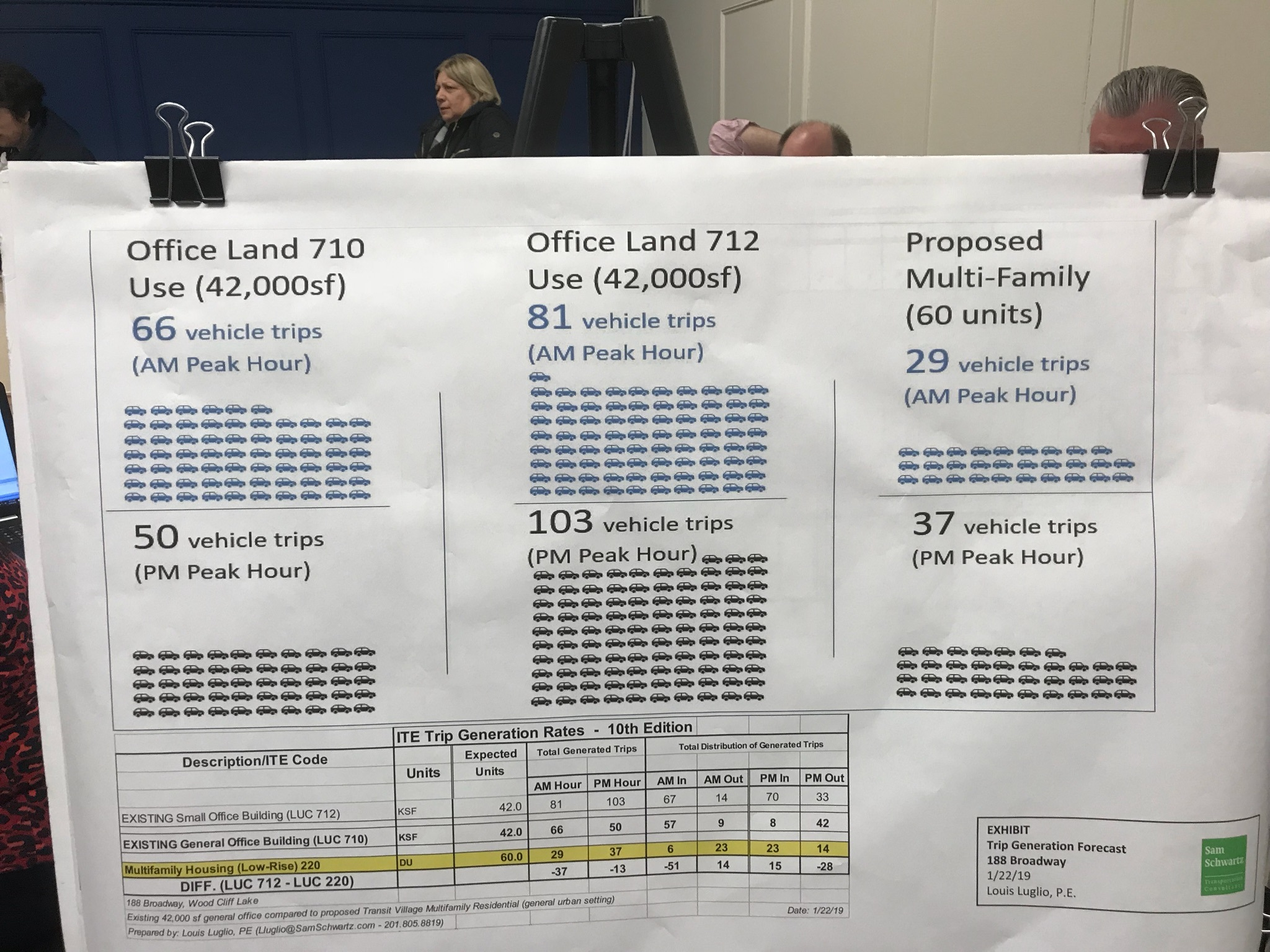 Woodcliff Lake Broadway Proposal's Traffic Impacts Debated